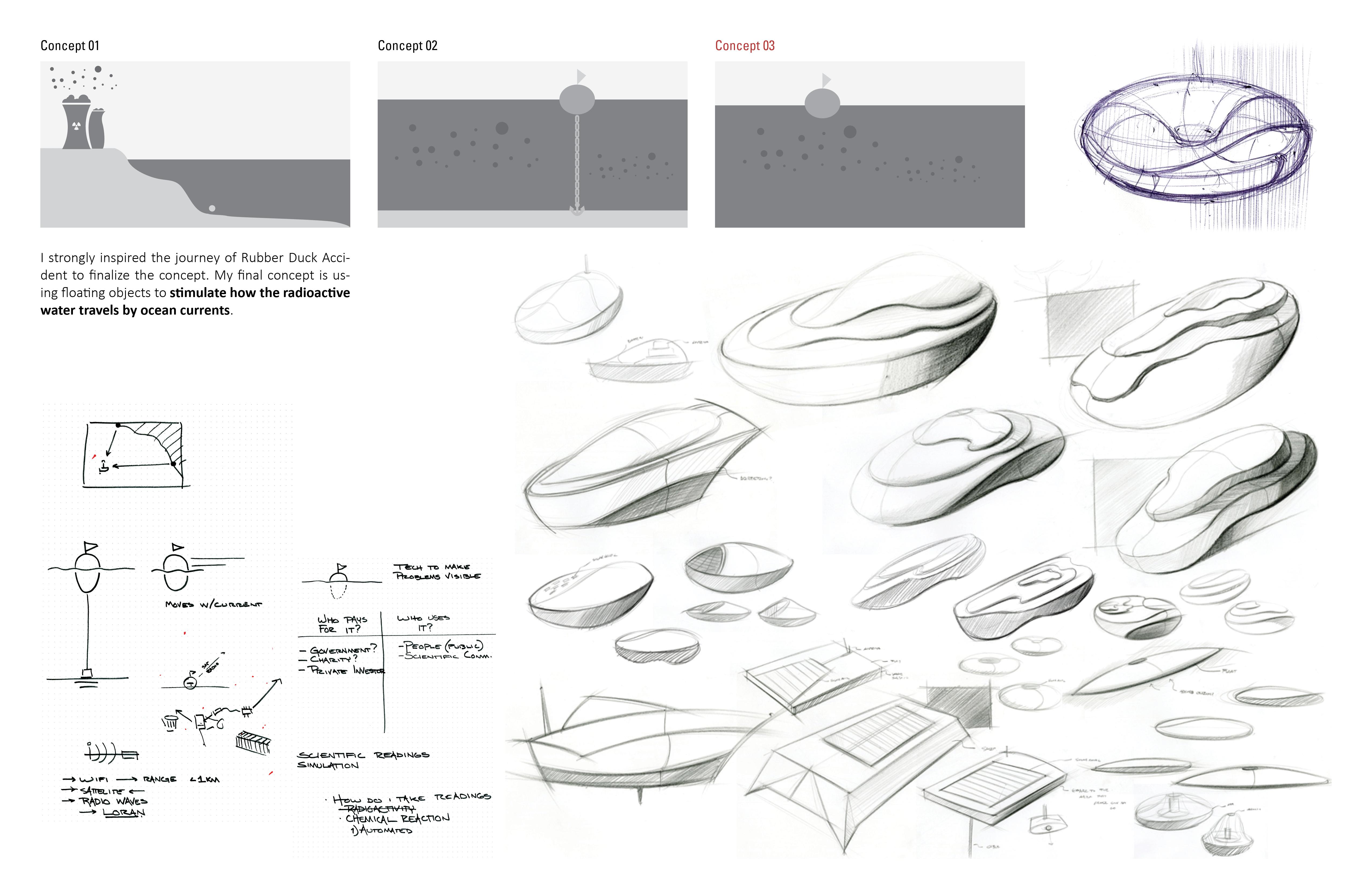 Nuclear_Sketch
